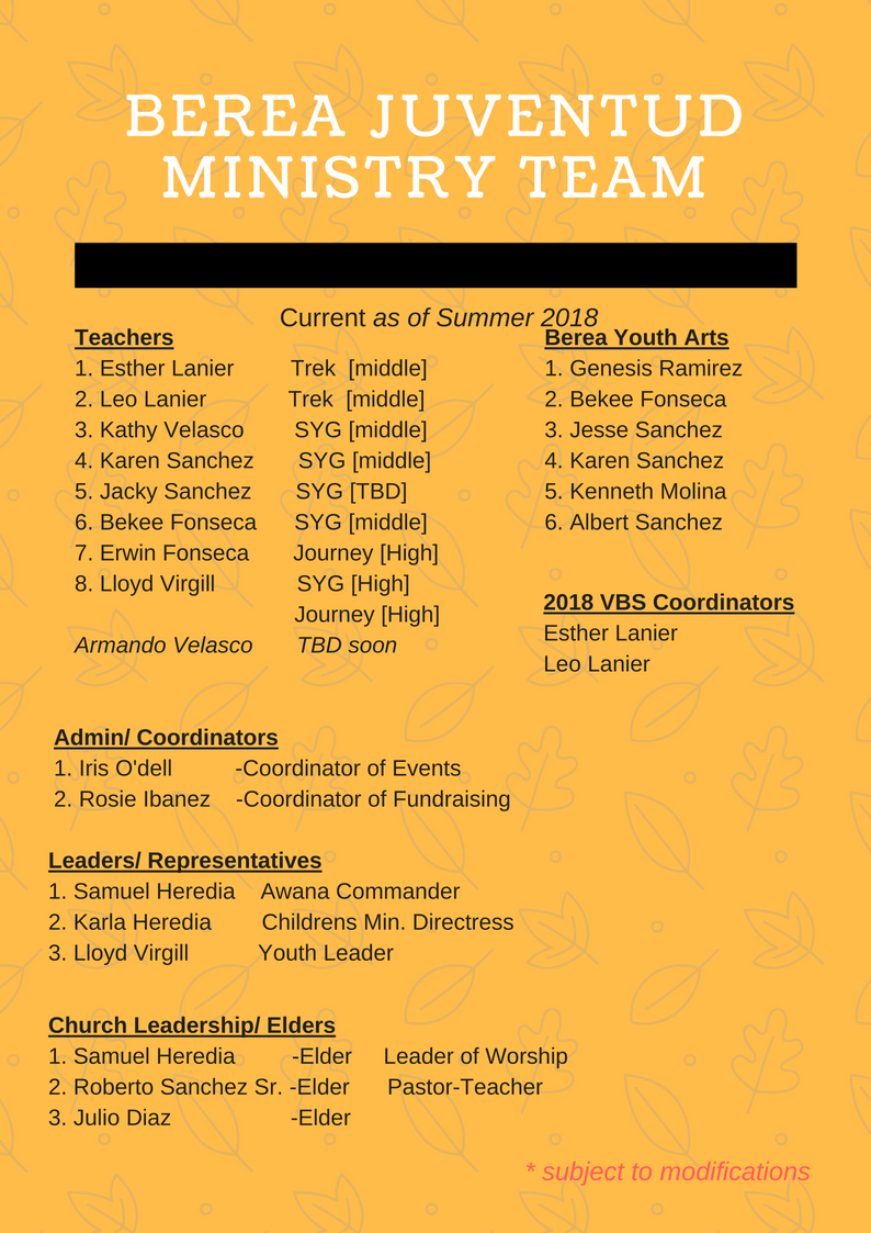Ministry Team Roster